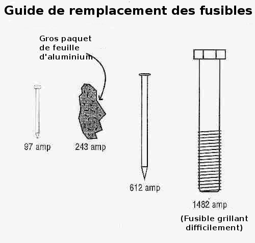 fusible 18mm Fusereplacement